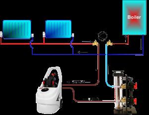 spalare centrala termica